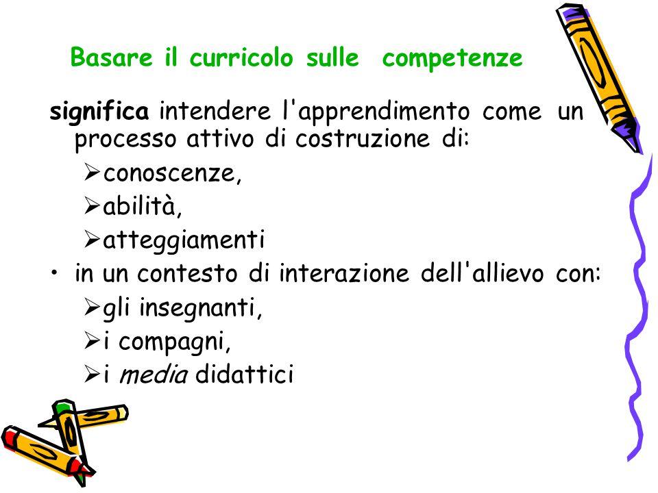 Basare il curricolo sulle competenze significa intendere l apprendimento come un processo attivo di costruzione di:  conoscenze,  abilità,  atteggiamenti in un contesto di interazione dell allievo con:  gli insegnanti,  i compagni,  i media didattici