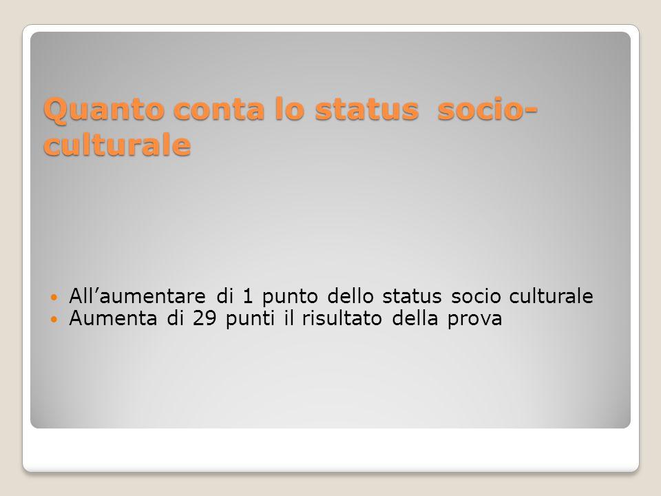 Quanto conta lo status socio- culturale All'aumentare di 1 punto dello status socio culturale Aumenta di 29 punti il risultato della prova