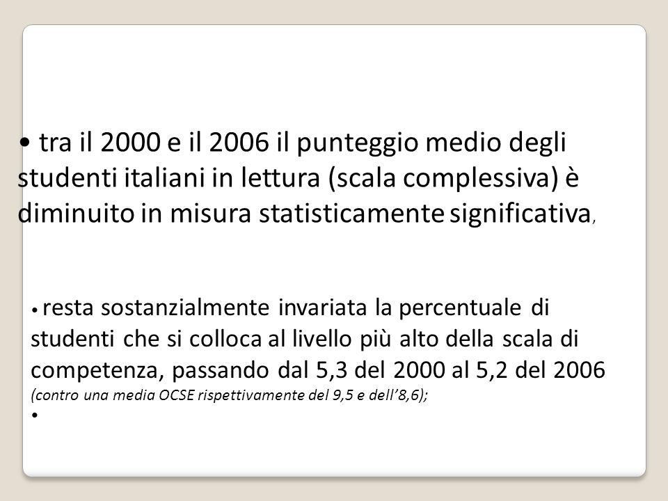 tra il 2000 e il 2006 il punteggio medio degli studenti italiani in lettura (scala complessiva) è diminuito in misura statisticamente significativa, resta sostanzialmente invariata la percentuale di studenti che si colloca al livello più alto della scala di competenza, passando dal 5,3 del 2000 al 5,2 del 2006 (contro una media OCSE rispettivamente del 9,5 e dell'8,6);