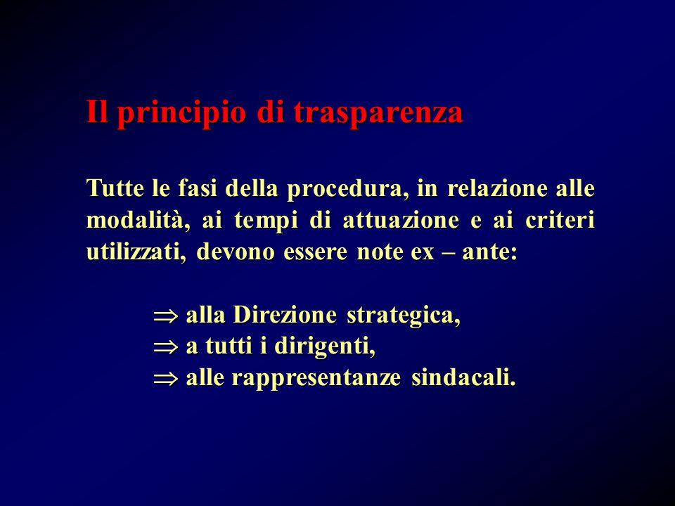 Il principio di trasparenza Tutte le fasi della procedura, in relazione alle modalità, ai tempi di attuazione e ai criteri utilizzati, devono essere note ex – ante:  alla Direzione strategica,  a tutti i dirigenti,  alle rappresentanze sindacali.
