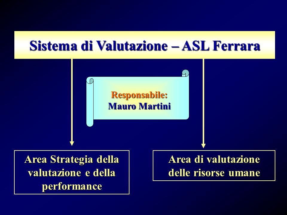 Sistema di Valutazione – ASL Ferrara Area Strategia della valutazione e della performance Area di valutazione delle risorse umane Responsabile: Mauro Martini