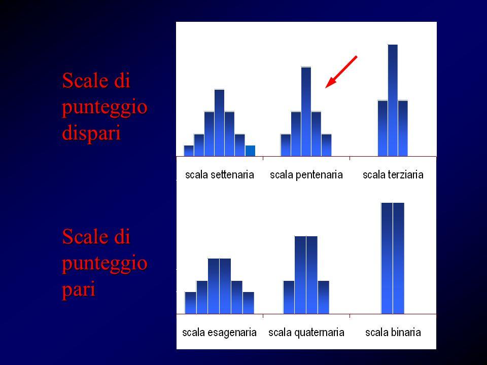 Scale di punteggio dispari Scale di punteggio pari