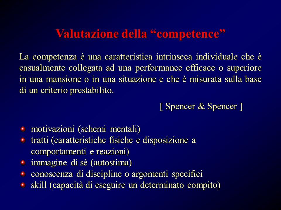 La competenza è una caratteristica intrinseca individuale che è casualmente collegata ad una performance efficace o superiore in una mansione o in una situazione e che è misurata sulla base di un criterio prestabilito.