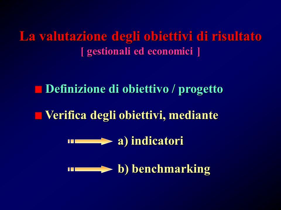 La valutazione degli obiettivi di risultato [ gestionali ed economici ] Definizione di obiettivo / progetto Definizione di obiettivo / progetto Verifica degli obiettivi, mediante Verifica degli obiettivi, mediante a) indicatori b) benchmarking
