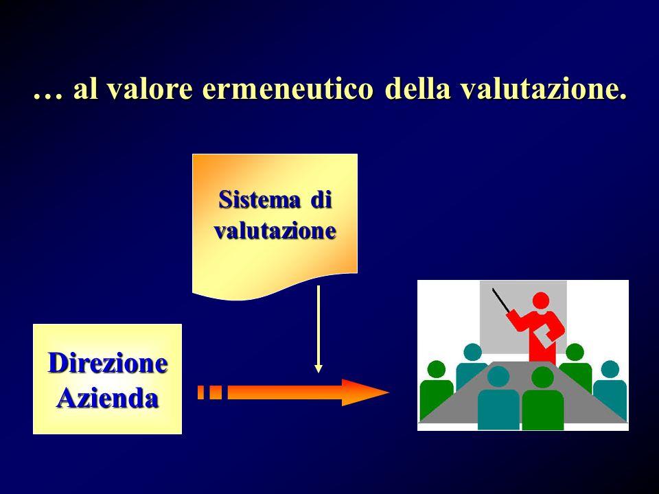 … al valore ermeneutico della valutazione. DirezioneAzienda Sistema di valutazione