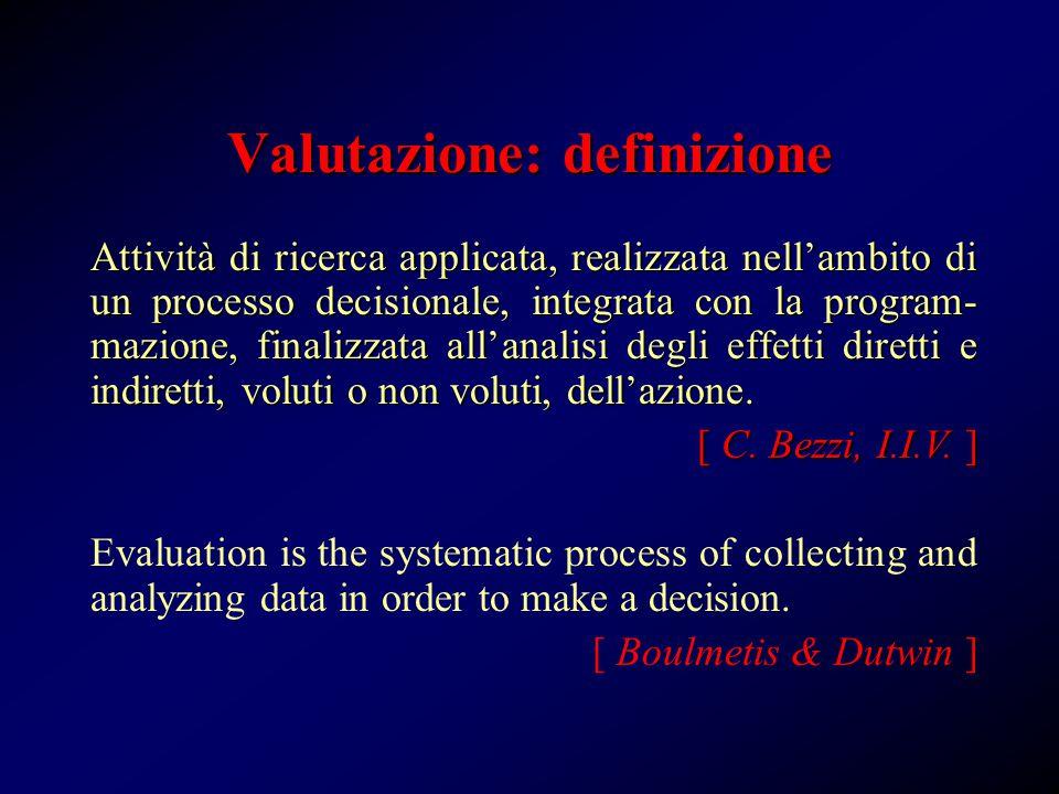 Valutazione: definizione Attività di ricerca applicata, realizzata nell'ambito di un processo decisionale, integrata con la program- mazione, finalizzata all'analisi degli effetti diretti e indiretti, voluti o non voluti, dell'azione.