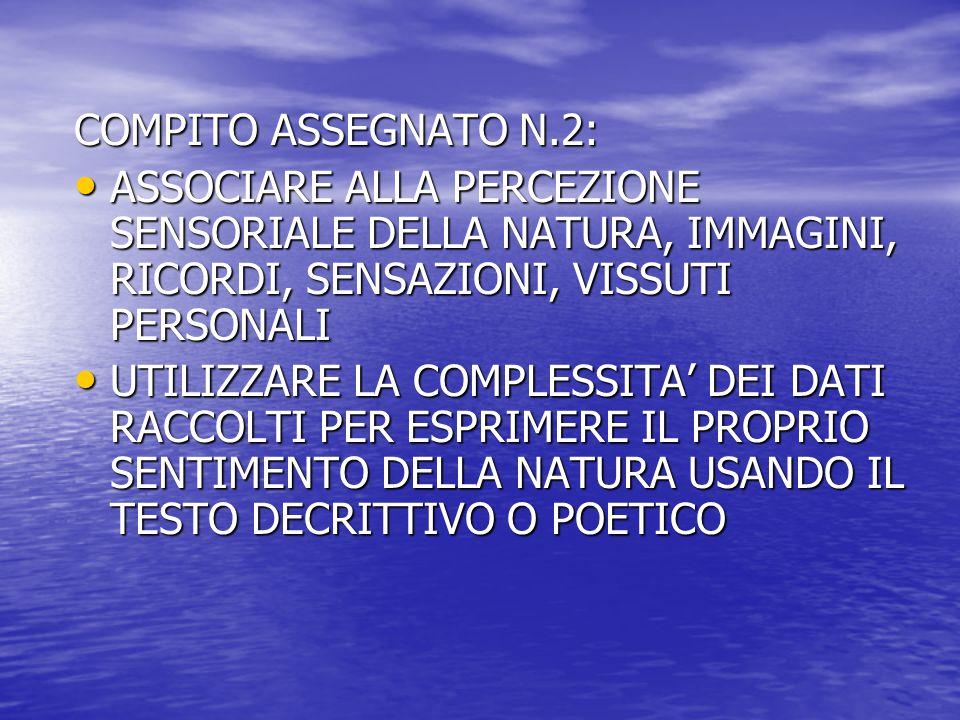 COMPITO ASSEGNATO N.2: ASSOCIARE ALLA PERCEZIONE SENSORIALE DELLA NATURA, IMMAGINI, RICORDI, SENSAZIONI, VISSUTI PERSONALI ASSOCIARE ALLA PERCEZIONE SENSORIALE DELLA NATURA, IMMAGINI, RICORDI, SENSAZIONI, VISSUTI PERSONALI UTILIZZARE LA COMPLESSITA' DEI DATI RACCOLTI PER ESPRIMERE IL PROPRIO SENTIMENTO DELLA NATURA USANDO IL TESTO DECRITTIVO O POETICO UTILIZZARE LA COMPLESSITA' DEI DATI RACCOLTI PER ESPRIMERE IL PROPRIO SENTIMENTO DELLA NATURA USANDO IL TESTO DECRITTIVO O POETICO