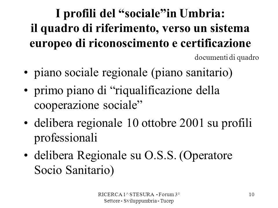 10 I profili del sociale in Umbria: il quadro di riferimento, verso un sistema europeo di riconoscimento e certificazione documenti di quadro piano sociale regionale (piano sanitario) primo piano di riqualificazione della cooperazione sociale delibera regionale 10 ottobre 2001 su profili professionali delibera Regionale su O.S.S.