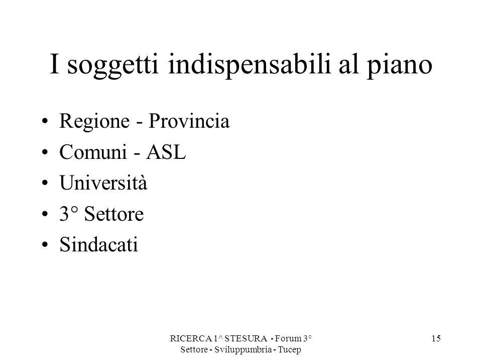 RICERCA 1^ STESURA - Forum 3° Settore - Sviluppumbria - Tucep 15 I soggetti indispensabili al piano Regione - Provincia Comuni - ASL Università 3° Settore Sindacati