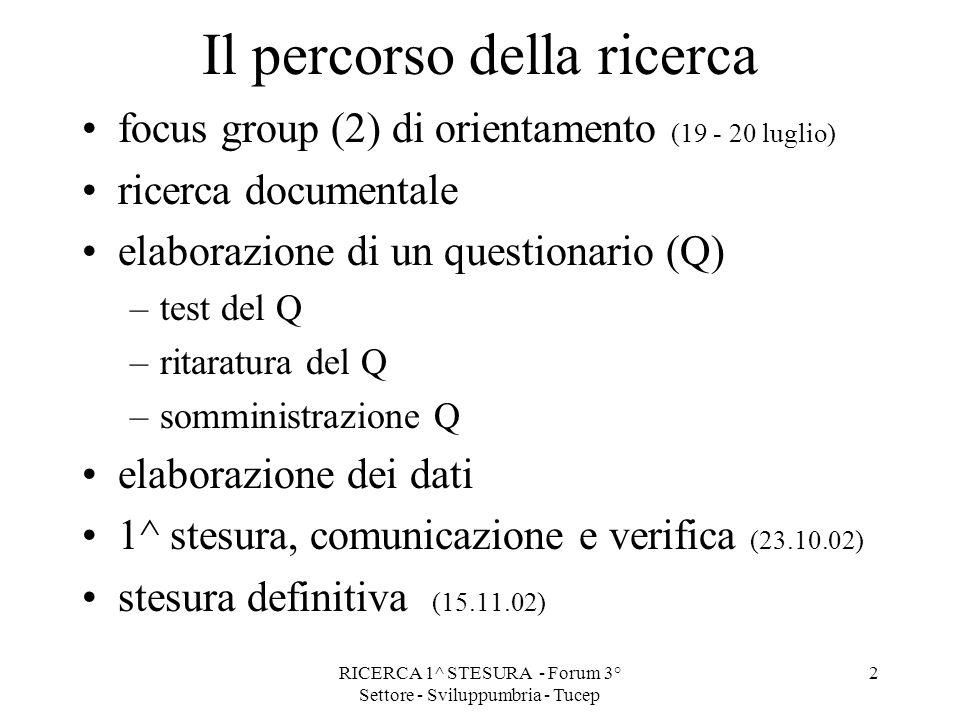 RICERCA 1^ STESURA - Forum 3° Settore - Sviluppumbria - Tucep 2 Il percorso della ricerca focus group (2) di orientamento (19 - 20 luglio) ricerca documentale elaborazione di un questionario (Q) –test del Q –ritaratura del Q –somministrazione Q elaborazione dei dati 1^ stesura, comunicazione e verifica (23.10.02) stesura definitiva (15.11.02)
