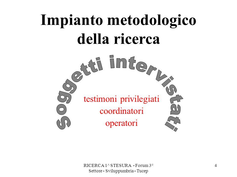 RICERCA 1^ STESURA - Forum 3° Settore - Sviluppumbria - Tucep 4 Impianto metodologico della ricerca testimoni privilegiati coordinatori operatori