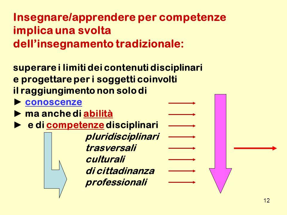 12 Insegnare/apprendere per competenze implica una svolta dell'insegnamento tradizionale: superare i limiti dei contenuti disciplinari e progettare pe