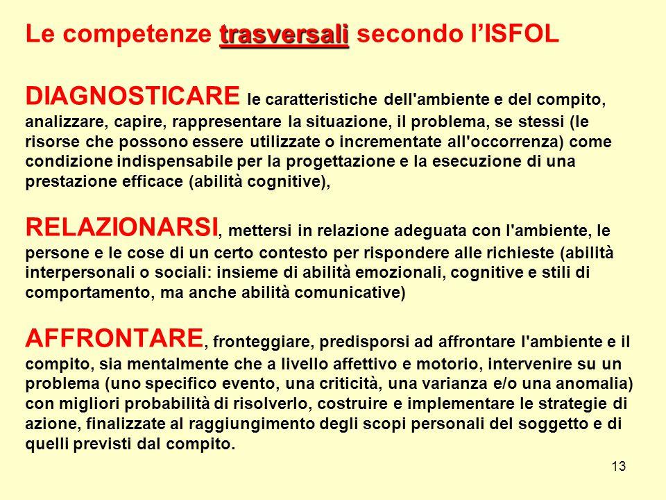 13 trasversali Le competenze trasversali secondo l'ISFOL DIAGNOSTICARE le caratteristiche dell'ambiente e del compito, analizzare, capire, rappresenta