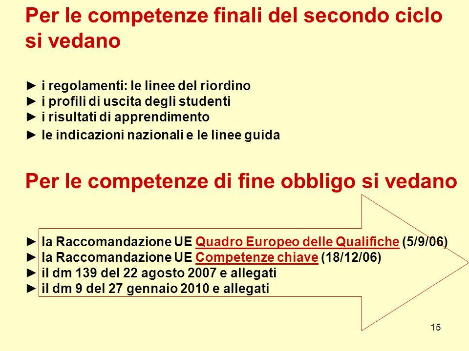 15 Per le competenze finali del secondo ciclo si vedano ► i regolamenti: le linee del riordino ► i profili di uscita degli studenti ► i risultati di a