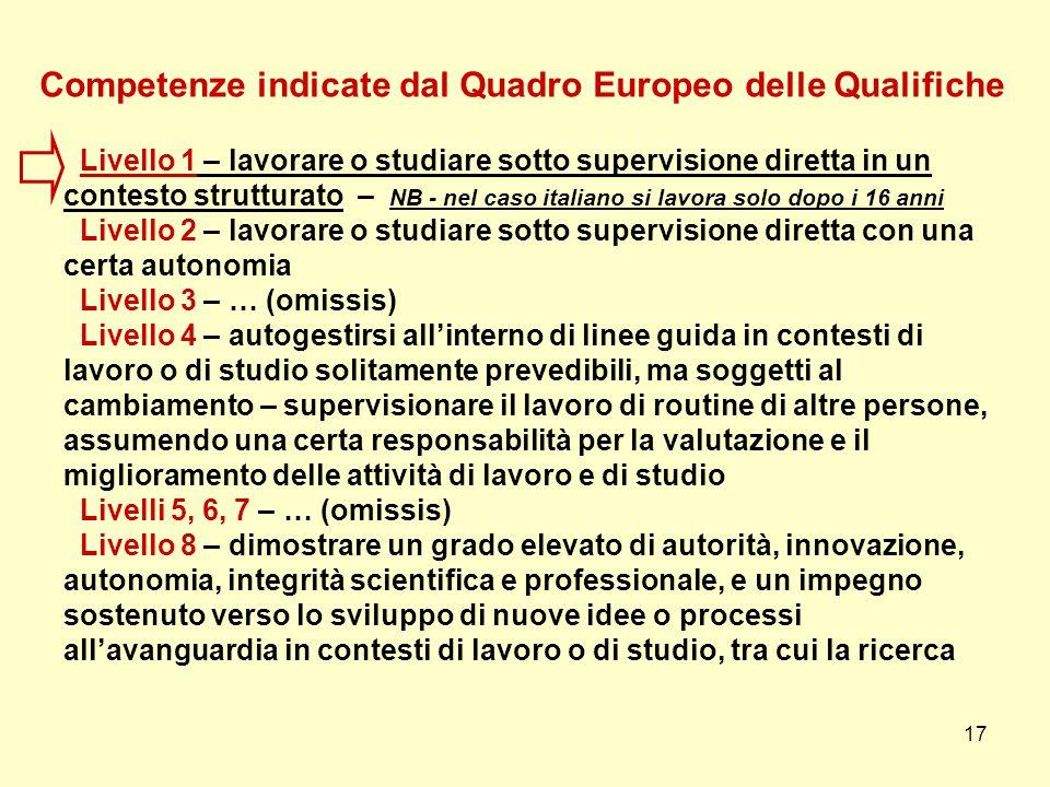 17 Competenze indicate dal Quadro Europeo delle Qualifiche Livello 1 – lavorare o studiare sotto supervisione diretta in un contesto strutturato – NB