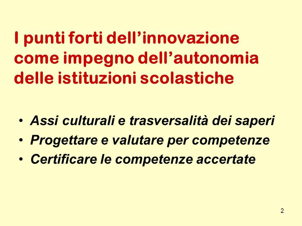 2 I punti forti dell'innovazione come impegno dell'autonomia delle istituzioni scolastiche Assi culturali e trasversalità dei saperi Progettare e valu