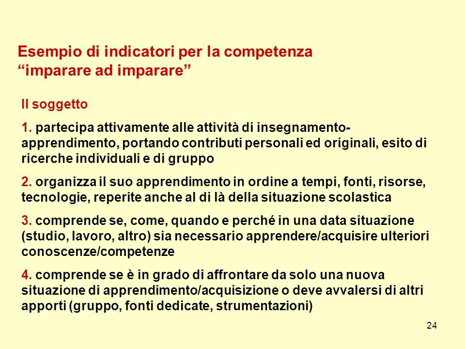 """24 Esempio di indicatori per la competenza """"imparare ad imparare"""" Il soggetto 1. partecipa attivamente alle attività di insegnamento- apprendimento, p"""