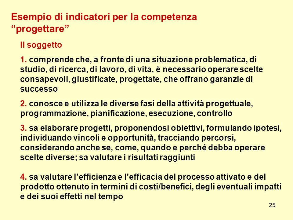 """25 Esempio di indicatori per la competenza """"progettare"""" Il soggetto 1. comprende che, a fronte di una situazione problematica, di studio, di ricerca,"""