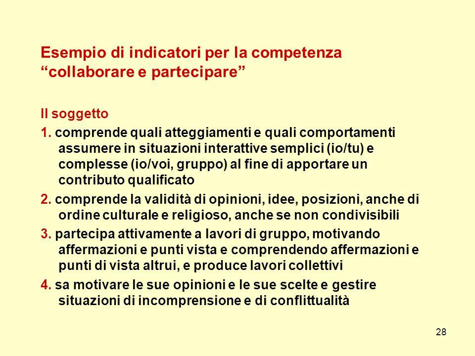"""28 Esempio di indicatori per la competenza """"collaborare e partecipare"""" Il soggetto 1. comprende quali atteggiamenti e quali comportamenti assumere in"""