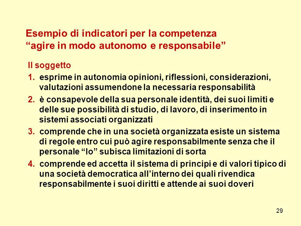 """29 Esempio di indicatori per la competenza """"agire in modo autonomo e responsabile"""" Il soggetto 1. esprime in autonomia opinioni, riflessioni, consider"""