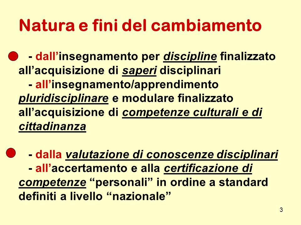 3 Natura e fini del cambiamento - dall'insegnamento per discipline finalizzato all'acquisizione di saperi disciplinari - all'insegnamento/apprendiment
