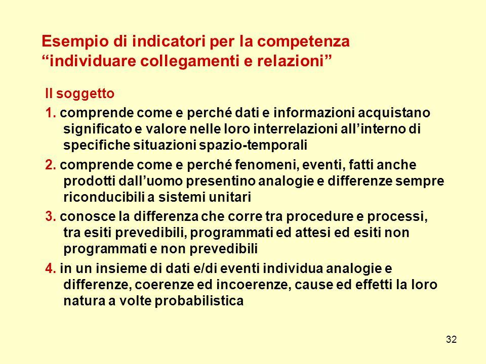 """32 Esempio di indicatori per la competenza """"individuare collegamenti e relazioni"""" Il soggetto 1. comprende come e perché dati e informazioni acquistan"""