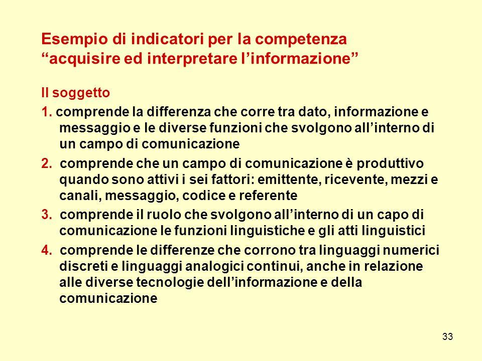 """33 Esempio di indicatori per la competenza """"acquisire ed interpretare l'informazione"""" Il soggetto 1. comprende la differenza che corre tra dato, infor"""