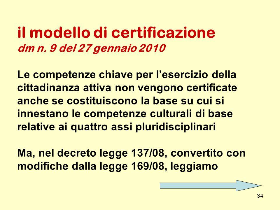 34 il modello di certificazione dm n. 9 del 27 gennaio 2010 Le competenze chiave per l'esercizio della cittadinanza attiva non vengono certificate anc