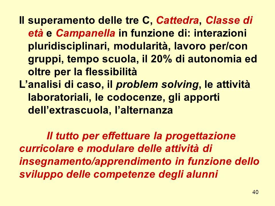 40 Il superamento delle tre C, Cattedra, Classe di età e Campanella in funzione di: interazioni pluridisciplinari, modularità, lavoro per/con gruppi,
