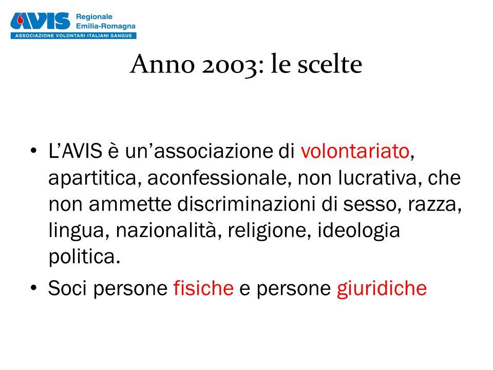 Anno 2003: le scelte L'AVIS è un'associazione di volontariato, apartitica, aconfessionale, non lucrativa, che non ammette discriminazioni di sesso, ra