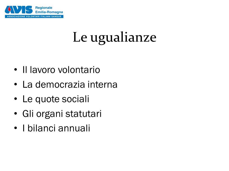 Le ugualianze Il lavoro volontario La democrazia interna Le quote sociali Gli organi statutari I bilanci annuali