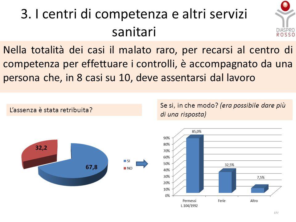 3. I centri di competenza e altri servizi sanitari Nella totalità dei casi il malato raro, per recarsi al centro di competenza per effettuare i contro
