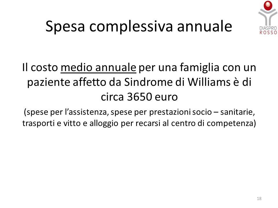 Spesa complessiva annuale Il costo medio annuale per una famiglia con un paziente affetto da Sindrome di Williams è di circa 3650 euro (spese per l'as
