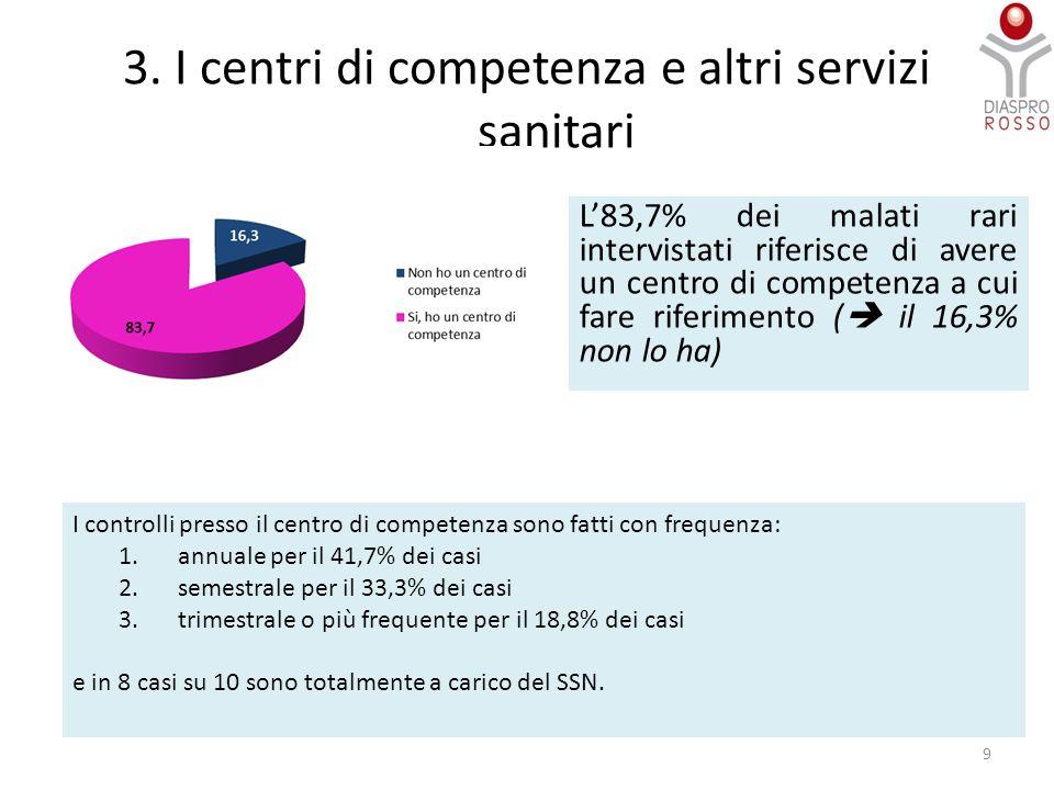 3. I centri di competenza e altri servizi sanitari L'83,7% dei malati rari intervistati riferisce di avere un centro di competenza a cui fare riferime