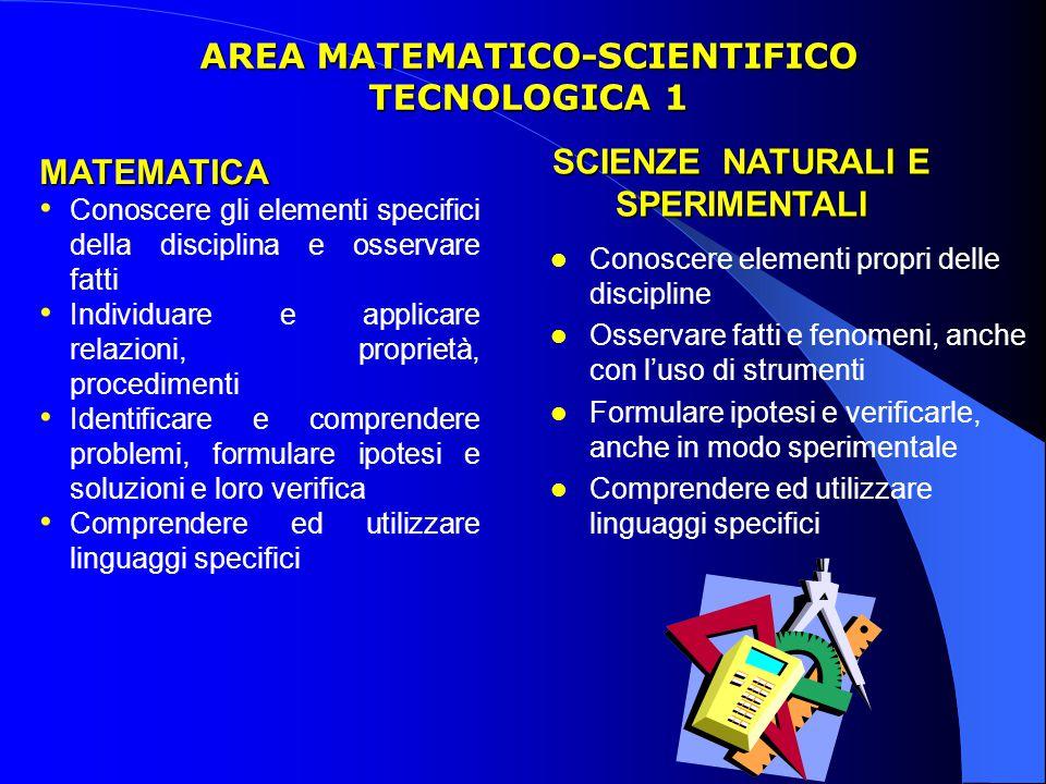 AREA MATEMATICO-SCIENTIFICO TECNOLOGICA 1 MATEMATICA Conoscere gli elementi specifici della disciplina e osservare fatti Individuare e applicare relaz