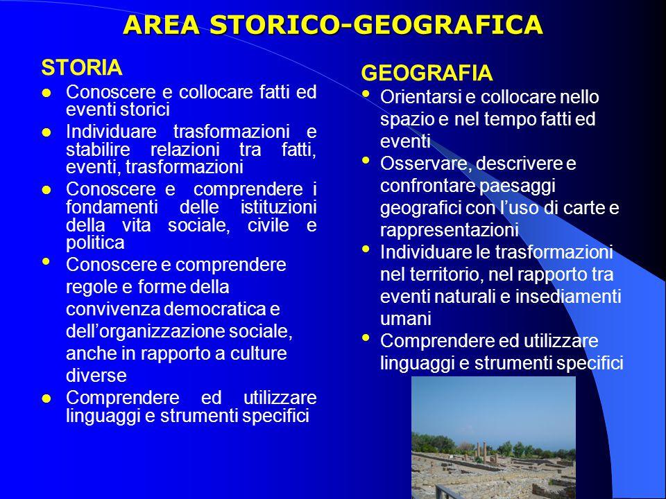 AREA STORICO-GEOGRAFICA STORIA Conoscere e collocare fatti ed eventi storici Individuare trasformazioni e stabilire relazioni tra fatti, eventi, trasf