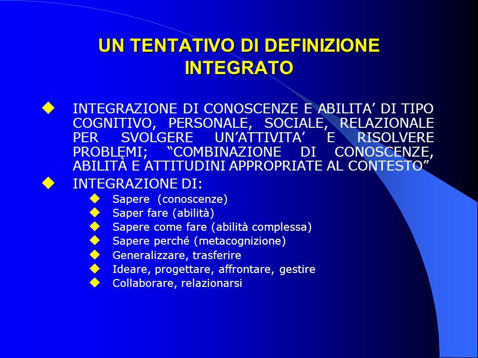 UN TENTATIVO DI DEFINIZIONE INTEGRATO  INTEGRAZIONE DI CONOSCENZE E ABILITA' DI TIPO COGNITIVO, PERSONALE, SOCIALE, RELAZIONALE PER SVOLGERE UN'ATTIVITA' E RISOLVERE PROBLEMI; COMBINAZIONE DI CONOSCENZE, ABILITÀ E ATTITUDINI APPROPRIATE AL CONTESTO  INTEGRAZIONE DI:  Sapere (conoscenze)  Saper fare (abilità)  Sapere come fare (abilità complessa)  Sapere perché (metacognizione)  Generalizzare, trasferire  Ideare, progettare, affrontare, gestire  Collaborare, relazionarsi