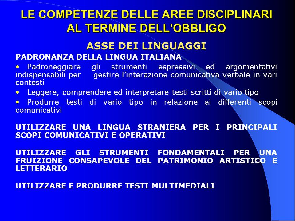 LE COMPETENZE DELLE AREE DISCIPLINARI AL TERMINE DELL'OBBLIGO ASSE DEI LINGUAGGI PADRONANZA DELLA LINGUA ITALIANA Padroneggiare gli strumenti espressi