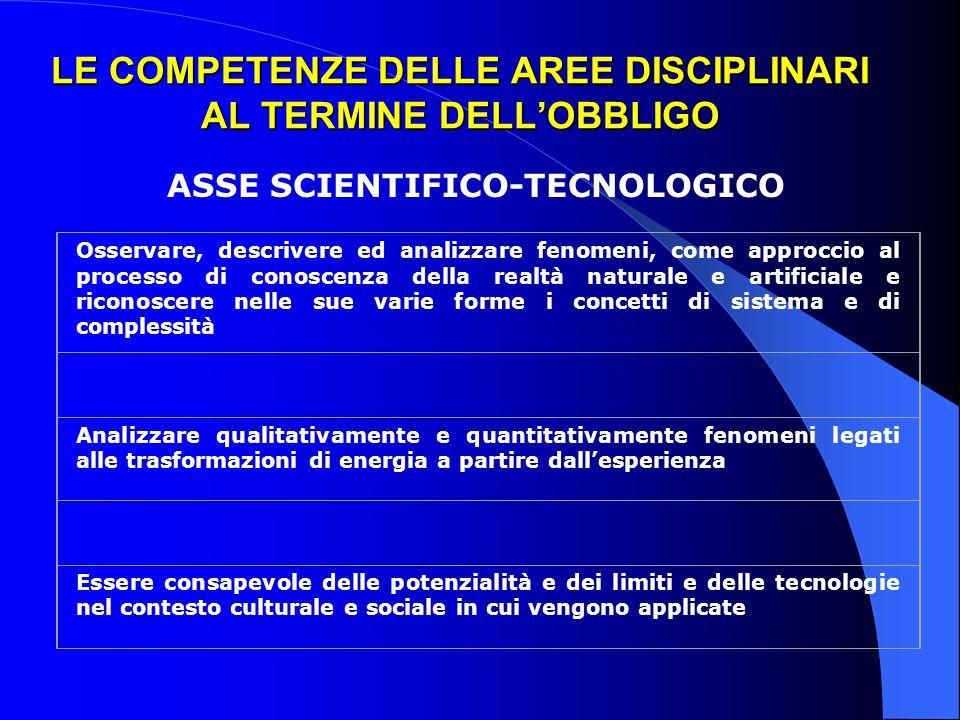 LE COMPETENZE DELLE AREE DISCIPLINARI AL TERMINE DELL'OBBLIGO ASSE SCIENTIFICO-TECNOLOGICO Osservare, descrivere ed analizzare fenomeni, come approcci