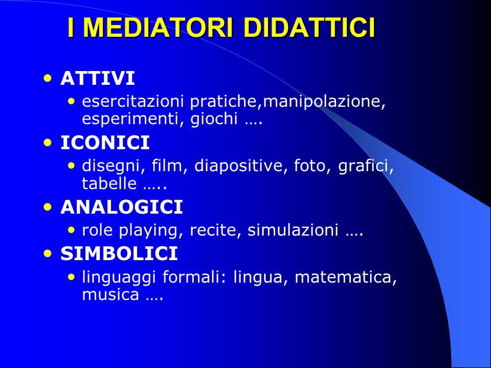 I MEDIATORI DIDATTICI ATTIVI esercitazioni pratiche,manipolazione, esperimenti, giochi …. ICONICI disegni, film, diapositive, foto, grafici, tabelle …