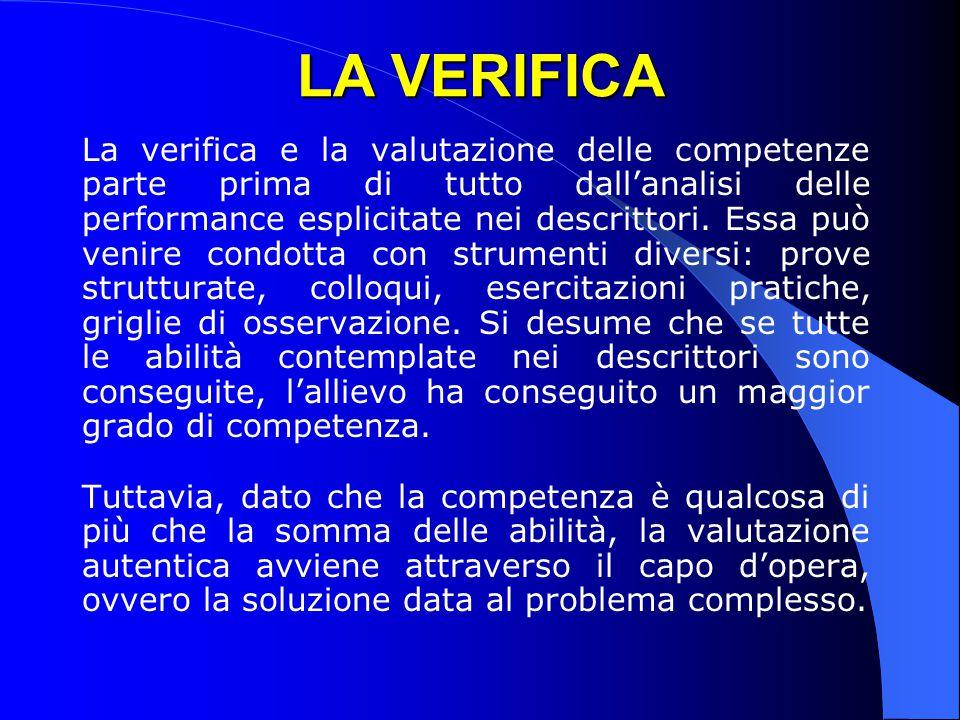 LA VERIFICA La verifica e la valutazione delle competenze parte prima di tutto dall'analisi delle performance esplicitate nei descrittori.