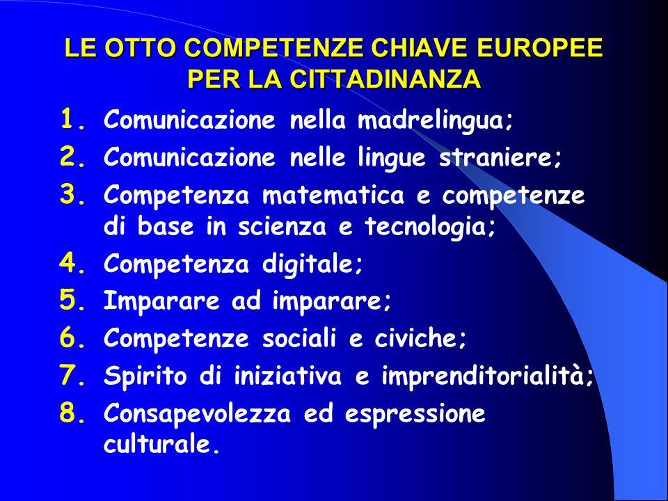 LE OTTO COMPETENZE CHIAVE EUROPEE PER LA CITTADINANZA 1. Comunicazione nella madrelingua; 2. Comunicazione nelle lingue straniere; 3. Competenza matem