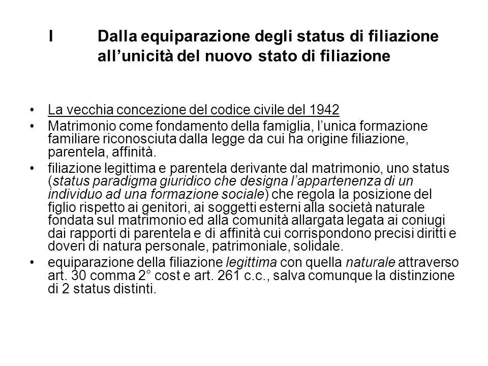 IDalla equiparazione degli status di filiazione all'unicità del nuovo stato di filiazione La vecchia concezione del codice civile del 1942 Matrimonio