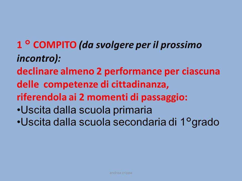 1 ° COMPITO (da svolgere per il prossimo incontro): declinare almeno 2 performance per ciascuna delle competenze di cittadinanza, riferendola ai 2 mom
