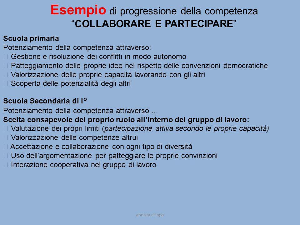 """Esempio di progressione della competenza """"COLLABORARE E PARTECIPARE"""" Scuola primaria Potenziamento della competenza attraverso:  Gestione e risoluzio"""