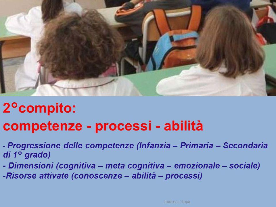 2°compito: competenze - processi - abilità - Progressione delle competenze (Infanzia – Primaria – Secondaria di 1° grado) - Dimensioni (cognitiva – me
