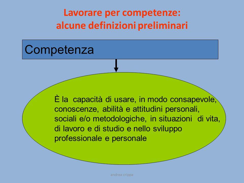 andrea crippa Competenza È la capacità di usare, in modo consapevole, conoscenze, abilità e attitudini personali, sociali e/o metodologiche, in situaz