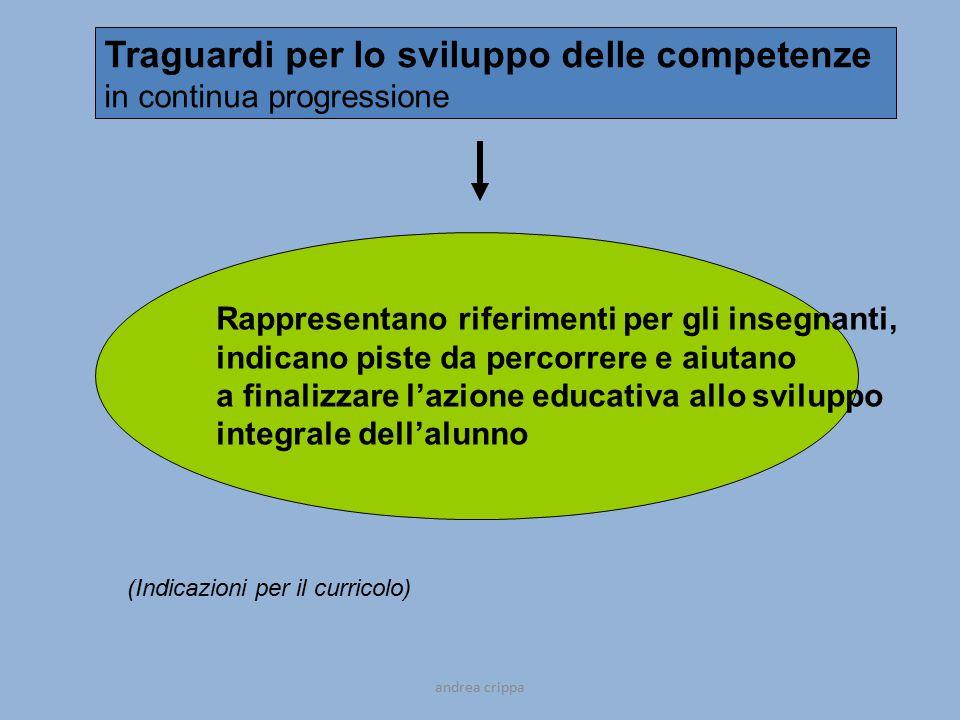 andrea crippa Traguardi per lo sviluppo delle competenze in continua progressione Rappresentano riferimenti per gli insegnanti, indicano piste da perc
