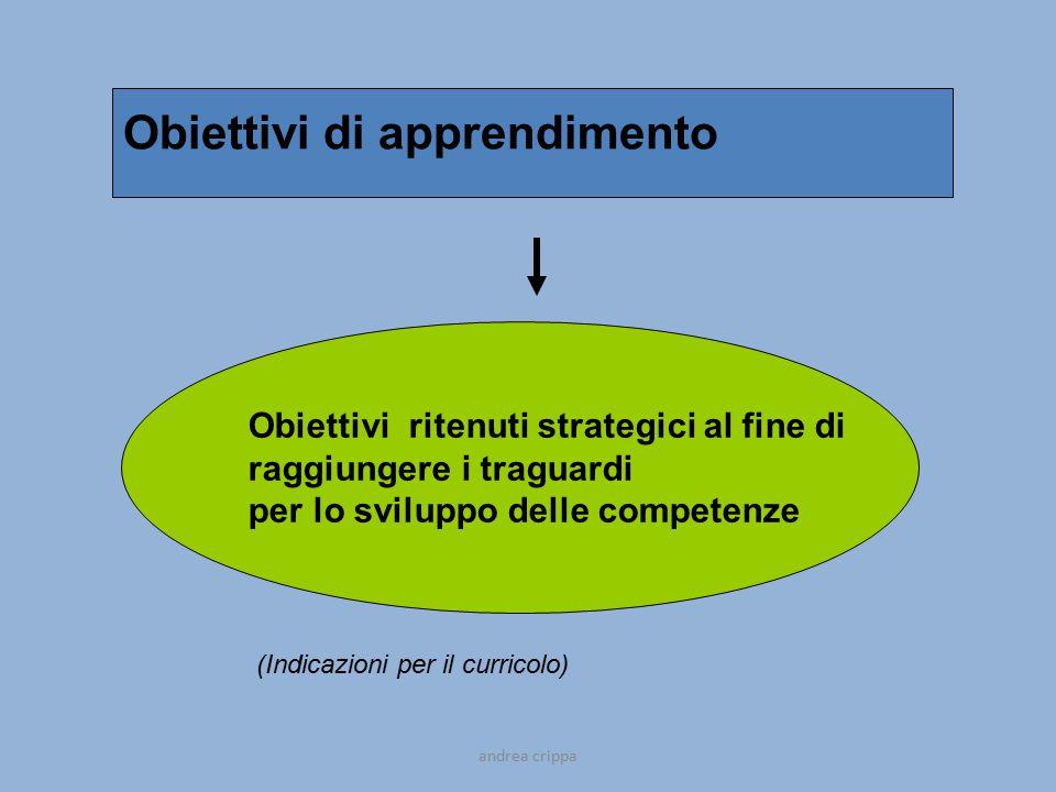 andrea crippa Obiettivi di apprendimento Obiettivi ritenuti strategici al fine di raggiungere i traguardi per lo sviluppo delle competenze (Indicazion
