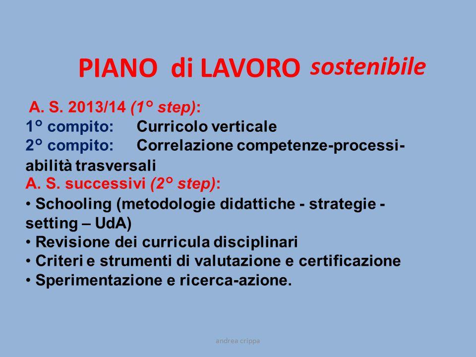 PIANO di LAVORO sostenibile A. S. 2013/14 (1° step): 1° compito: Curricolo verticale 2° compito: Correlazione competenze-processi- abilità trasversali